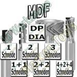 Dia-Fräser MDF