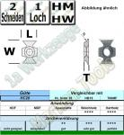 HM HW Abrundmesser r=2,0mm 22x16x5mm HC20 10 Stück