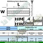 Wendeplatten Wendemesser System KWO/Versofix m.Spanleitstufe 20 x 10 x 1,5mm Z4 10 Stück T10MG