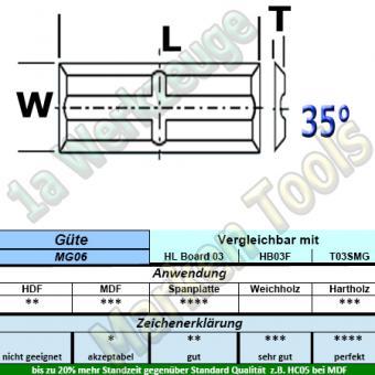 20 x 5,5 x 1,1mm Mini Wendeplatten Wendemesser Rücken-Quernut HM HW Z4 abrasiv 10 Stück MG06