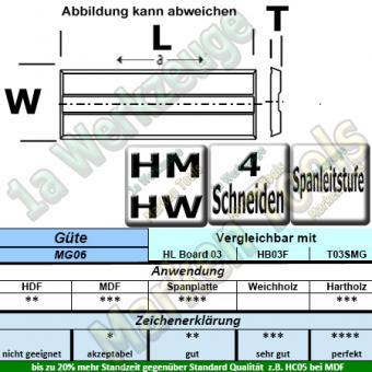 Wendeplatten Wendemesser System KWO/Versofix m.Spanleitstufe 30 x 10 x 1,5mm Z4 10 Stück T03SMG