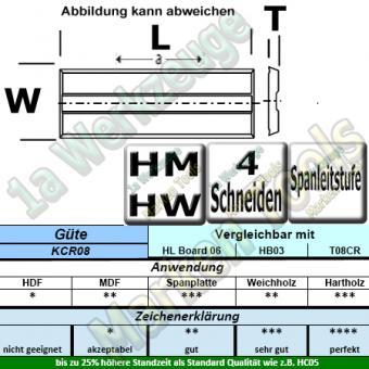 Wendeplatten Wendemesser System KWO/Versofix m.Spanleitstufe 50 x 6,5 x 1,1mm Z4 10 Stück KCR08