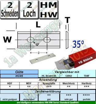 HM HW Wendeplatten Wendemesser 50 x 12 x 1.5 Z2 35° 2 Loch 10 Stück HC05|T04F