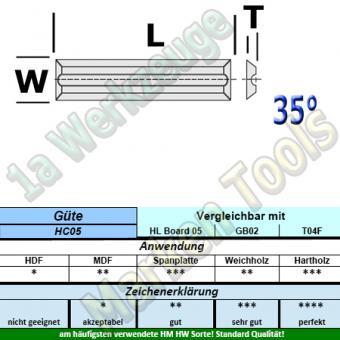 HW HM Mini Wendeplatten Wendemesser Rückennut 40 x 5,5 x 1,1mm Z4 10 Stück HC05