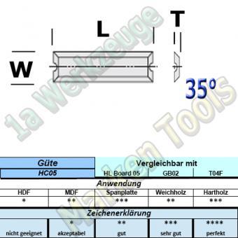 Mini Wendeplatten Wendemesser 35 x 5.5 x 1.1mm Z4 Brustnut 10 Stück HW HM HC05