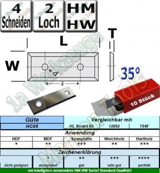 Wendeplatten Wendemesser 39.5 x 9 x 1.5 Z4  2-Loch HM HW T04F 10 Stück