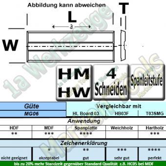 Wendeplatten Wendemesser System KWO/Versofix m.Spanleitstufe 20 x 10 x 1,5mm Z4 10 Stück T03SMG