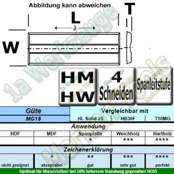Wendeplatten Wendemesser System KWO/Versofix m.Spanleitstufe 50 x 10 x 1,5mm Z4 10 Stück T10MG