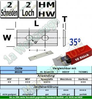 HM HW Wendeplatten Wendemesser 50 x 12 x 1.5 Z2 35° 2 Loch 10 Stück MG06
