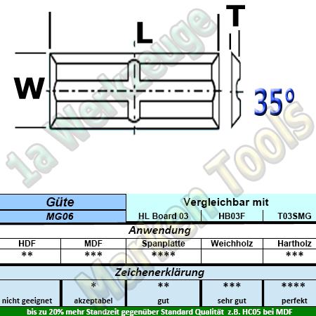 30 x 5,5 x 1,1mm Mini Wendeplatten Wendemesser Rücken-Quernut HM HW Z4 abrasiv 10 Stück MG06