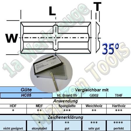 40 x 5,5 x 1,1mm Mini Wendemesser Rücken-Quernut HM HW Z4 10 Stück HC05