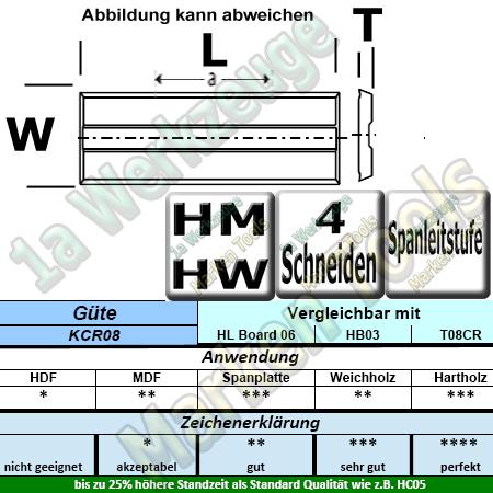 Wendeplatten Wendemesser System KWO/Versofix m.Spanleitstufe 30 x 6,5 x 1,1mm Z4 10 Stück KCR08