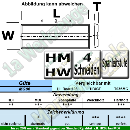 Wendeplatten Wendemesser System KWO/Versofix m.Spanleitstufe 30 x 6,5 x 1,1mm Z4 10 Stück T03SMG