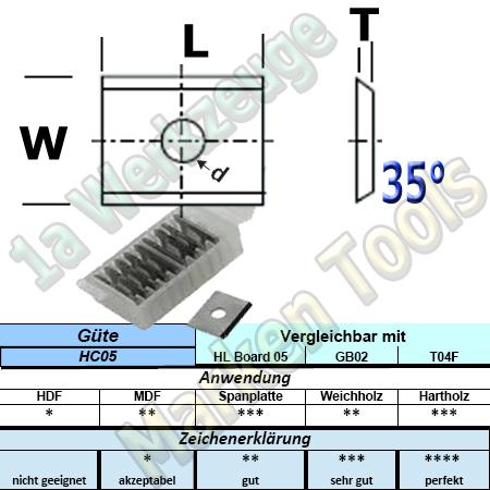 HM HW Wendeplatte Wendemesser 15 x 12 x 1.5 Z2 35° 1-Loch 10 Stück HC05