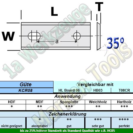 HM HW Wendeplatten Wendemesser 120 x 13 x 2.2 Z2 35° 2 Loch 10 Stück KCR08
