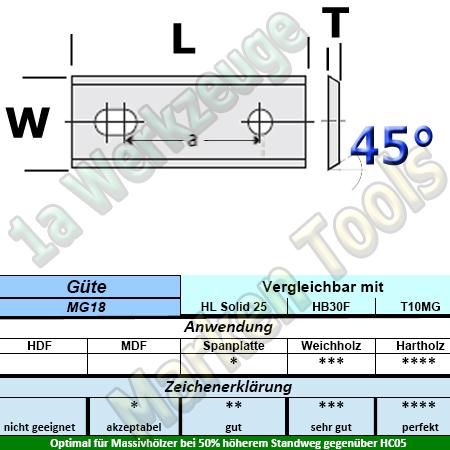 HM HW Wendeplatten Wendemesser 80 x 13 x 2.2 Z2 45° 2 Loch 10 Stück MG18