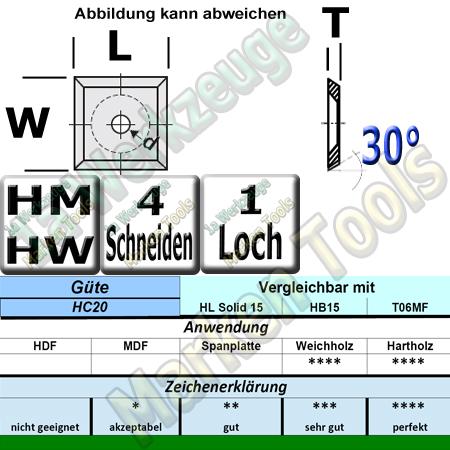 HM Wendemesser HW 14 x14 x 2 (Sonder Vorschneider) Hobelkopf Z4 10 Stück