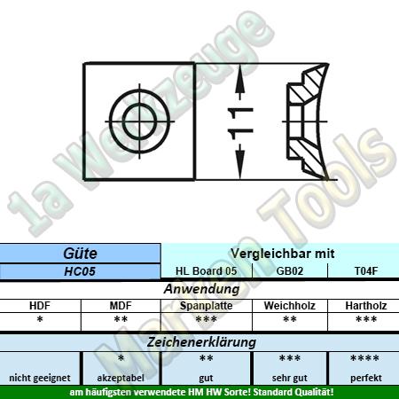 HM Wendeplatte Wendemesser HW 11 x 11 x 4mm VE=10 Stück