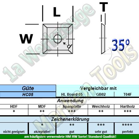 HM Wendeplatte Wendemesser HW 17 x 17 x 2mm d=4mm Z4 35° T04F10 Stück