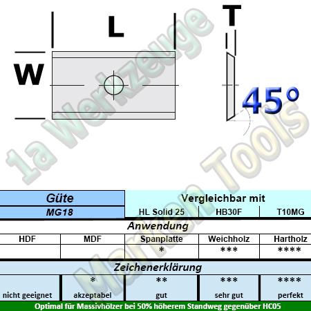 HW HM Wendeplatte Wendemesser 7.5 x 12 x 1.5 Z2 45° 1-Loch 10 Stück MG18