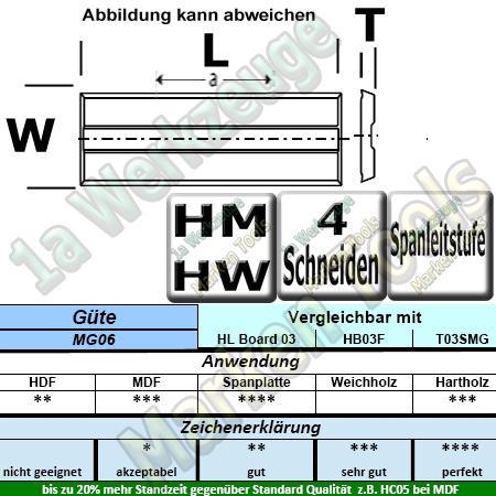Wendeplatten Wendemesser System KWO/Versofix m.Spanleitstufe 50 x 6,5 x 1,1mm Z4 10 Stück T03SMG