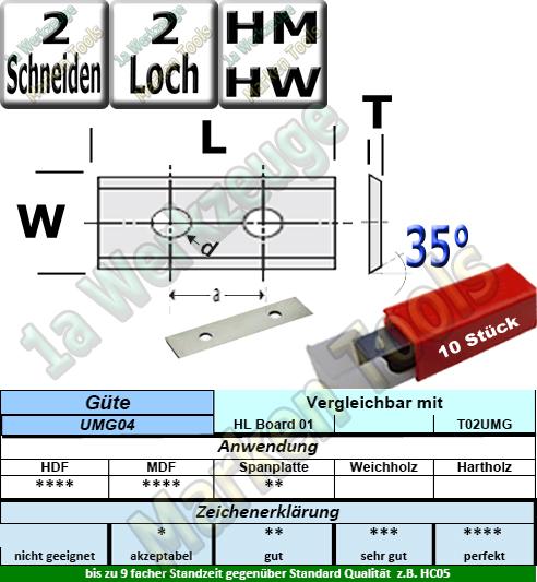 HM HW Wendeplatten Wendemesser 50 x 12 x 1.5 Z2 35° 2-Loch 10 Stück UMG04